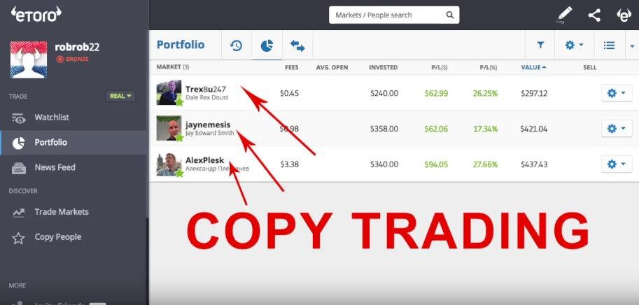 copy trading etoro view