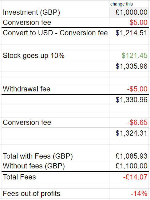 Etoro fees calculator screenshot