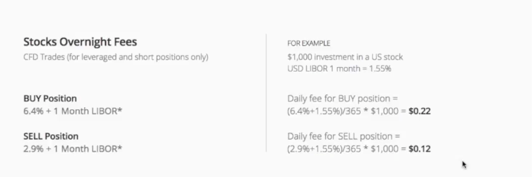 etoro overnight fees