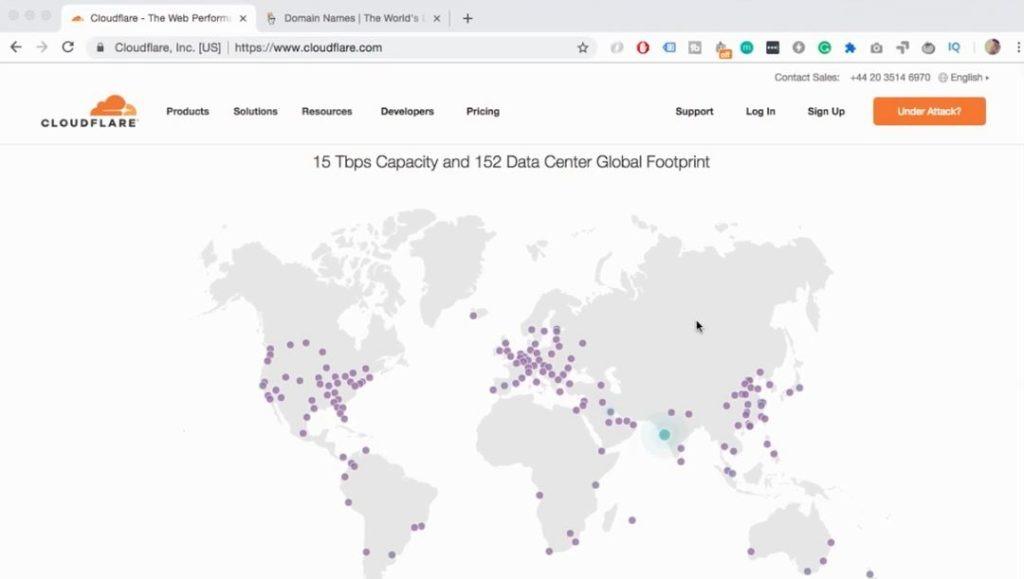 servers map